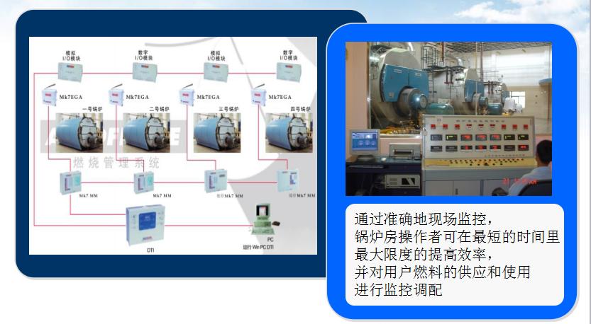 锅炉管理系统